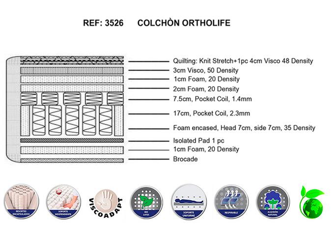 Colchón Ortholife